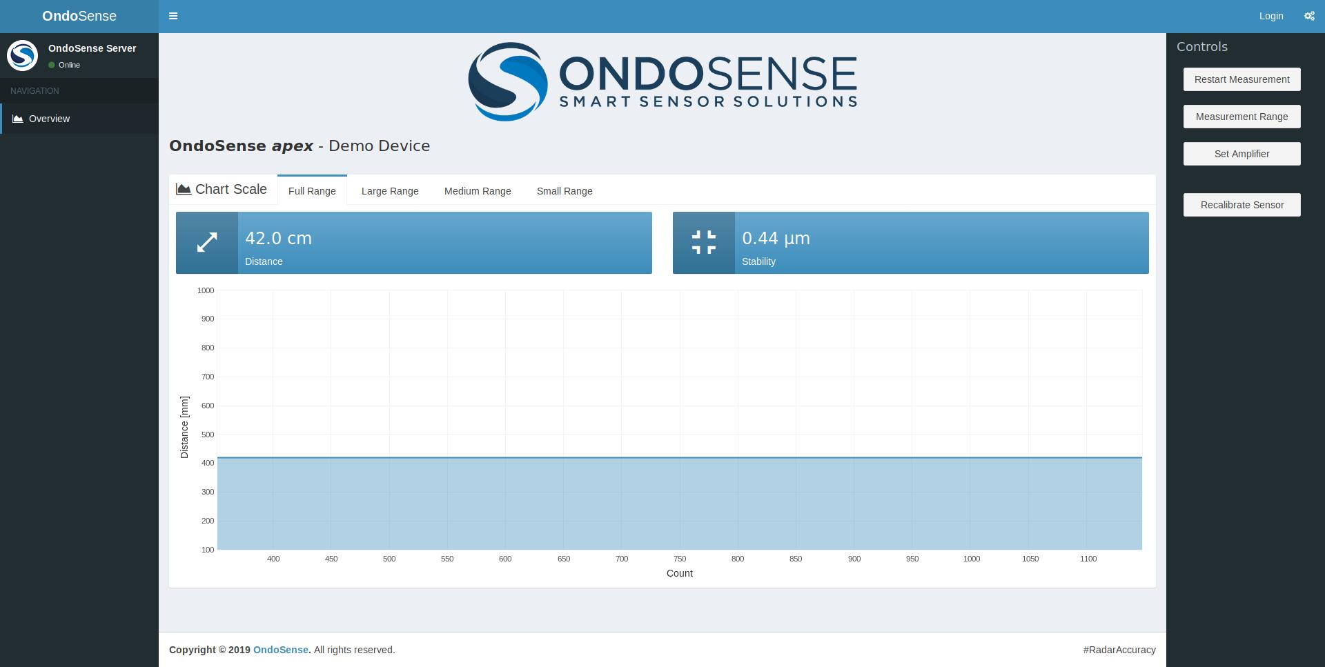 News - OndoSense
